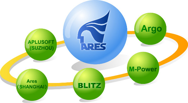 Ares Group