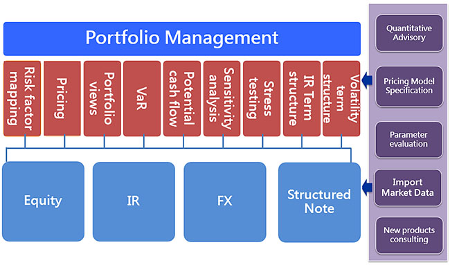 Ares Treasury System Introduction Ares International Corp